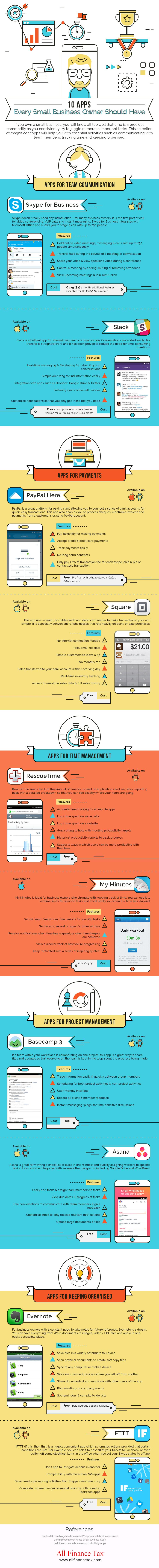 10 Apps Every Small Business Owner Should Have [Infographic]