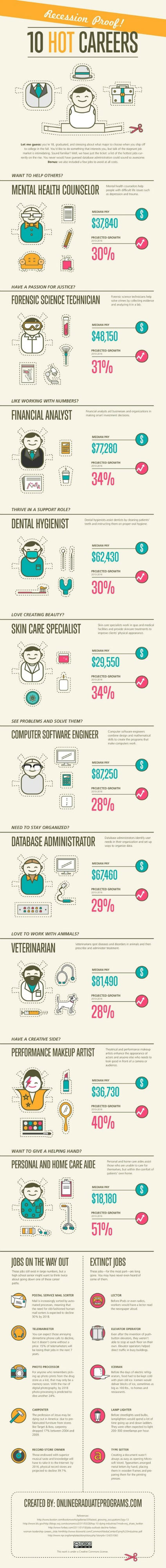 10 Hot Careers [Infographic]