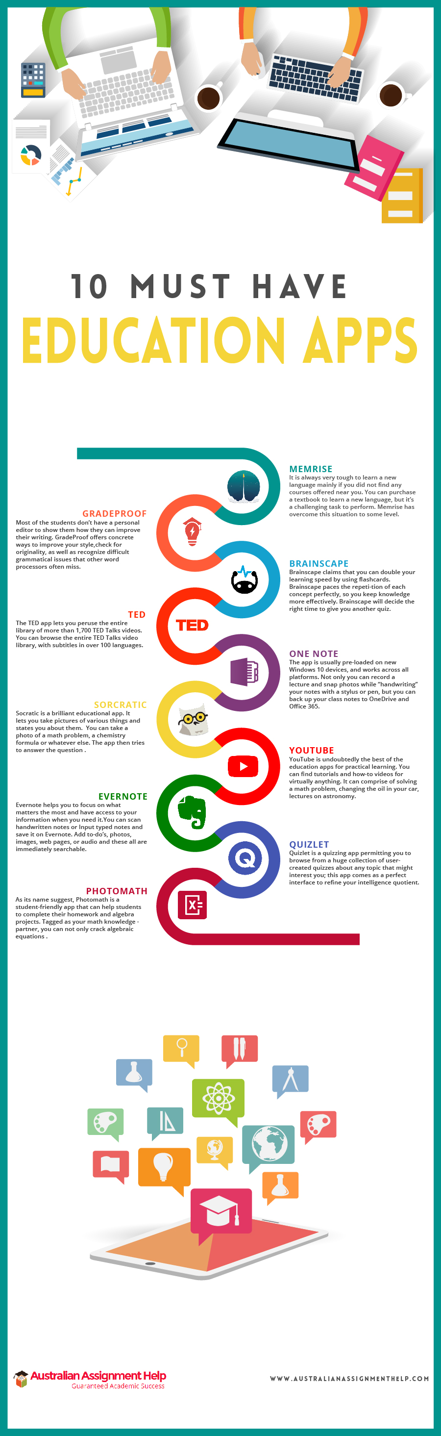 10 Must Have Education Apps [Infographic]