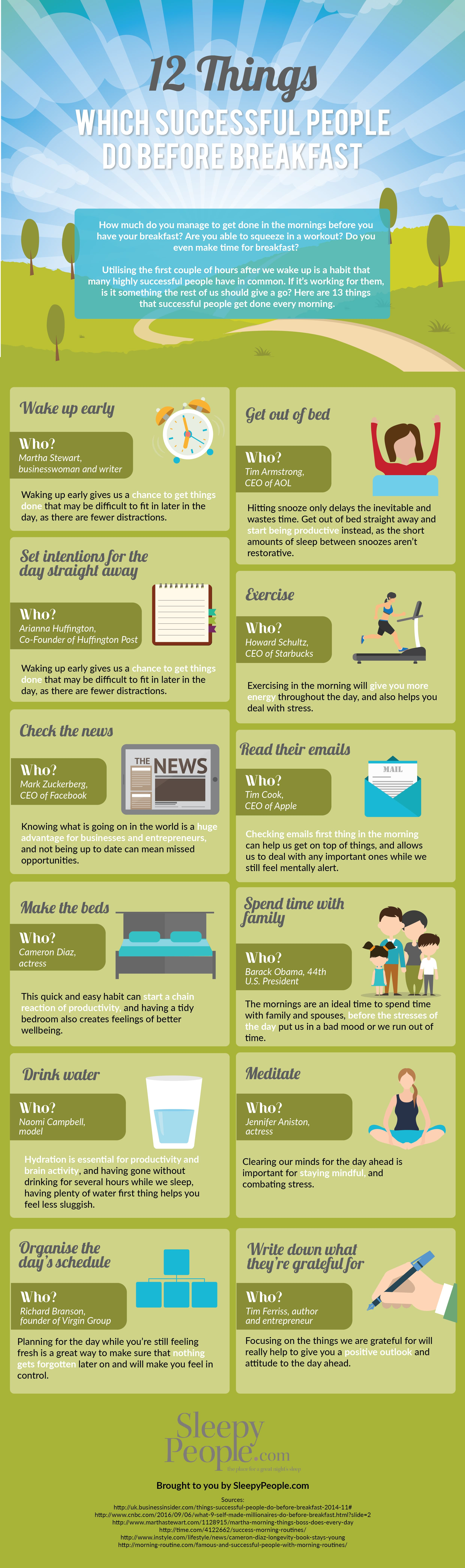 12 Things Which Successful People Do Before Breakfast [Infographic]