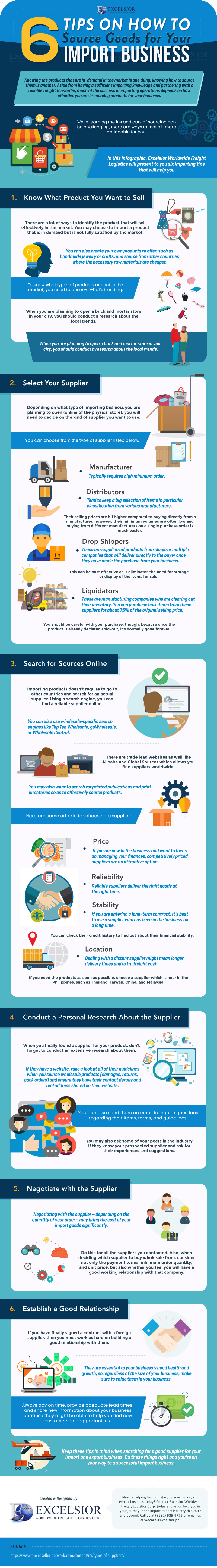 6 Tips On How To Source Goods For Your Import Business [Infographic]