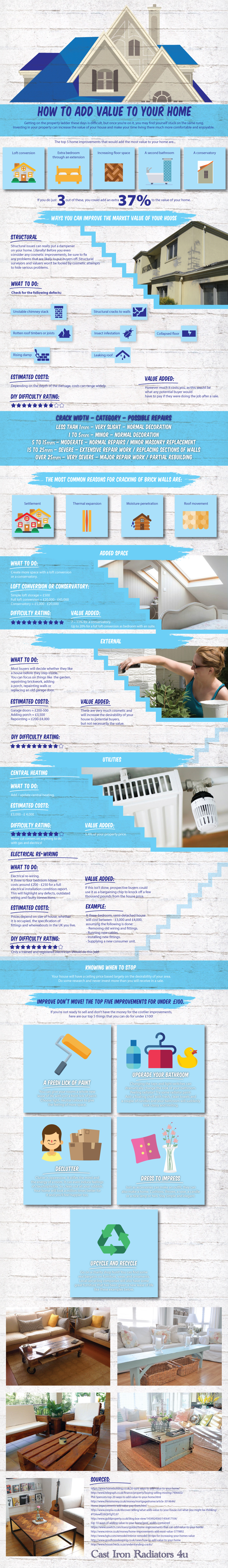 Adding Value To Your Home [Infographic]