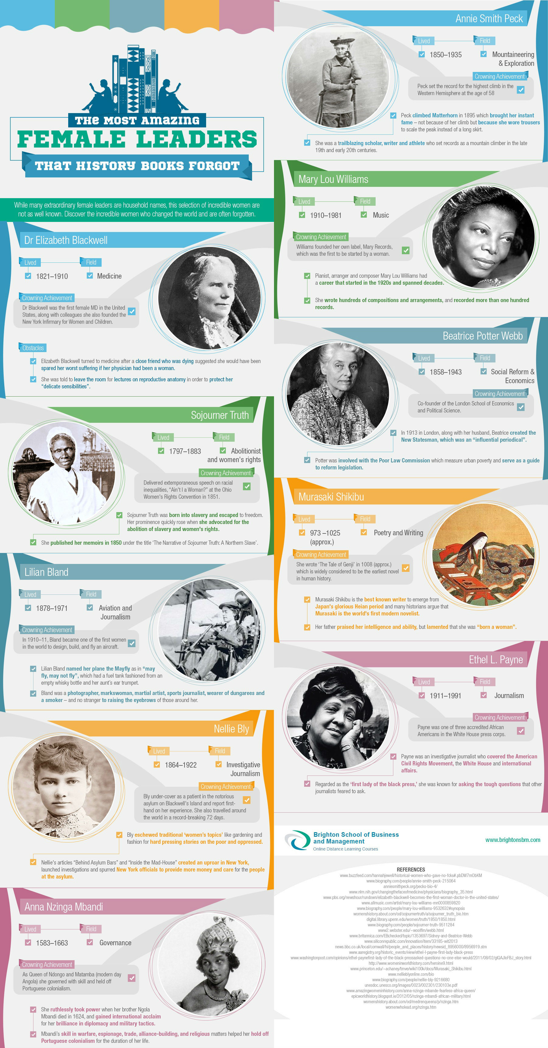 The Most Amazing Female Leaders [Infographic]