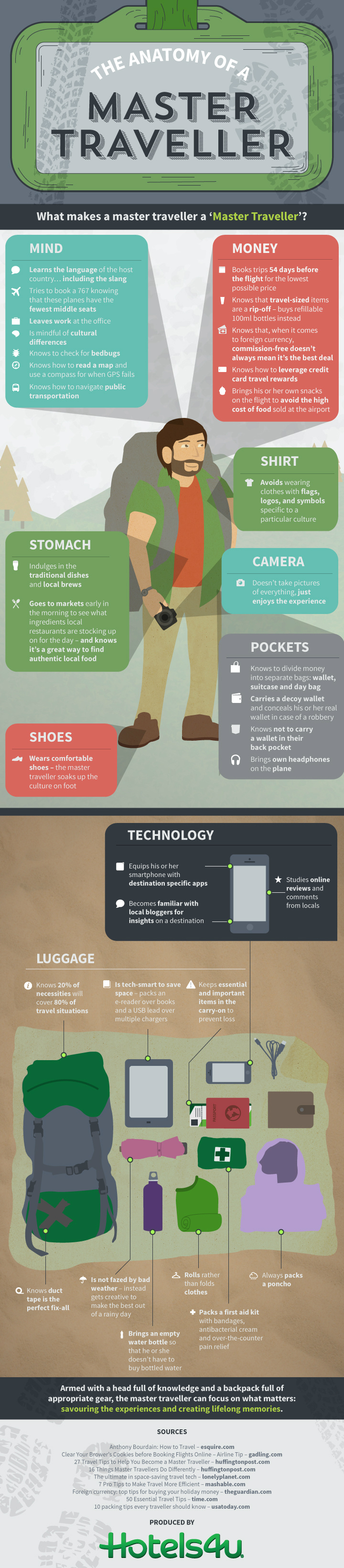 Anatomy of the Traveller [Infographic]