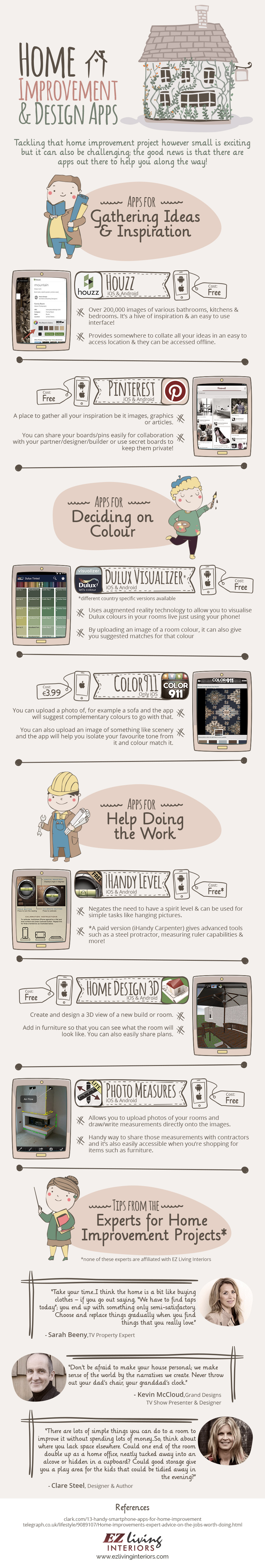 Home Improvement Apps [Infographic]