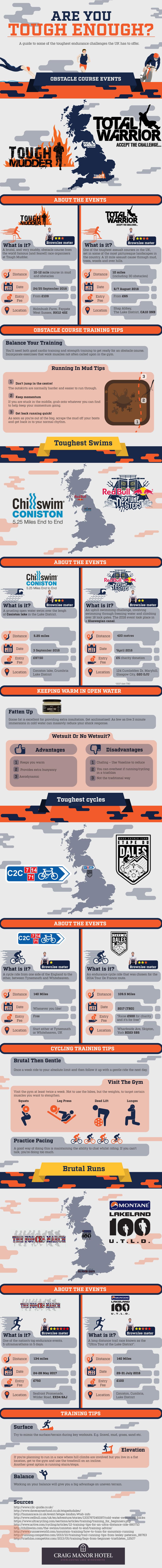 Are You Tough Enough [Infographic]