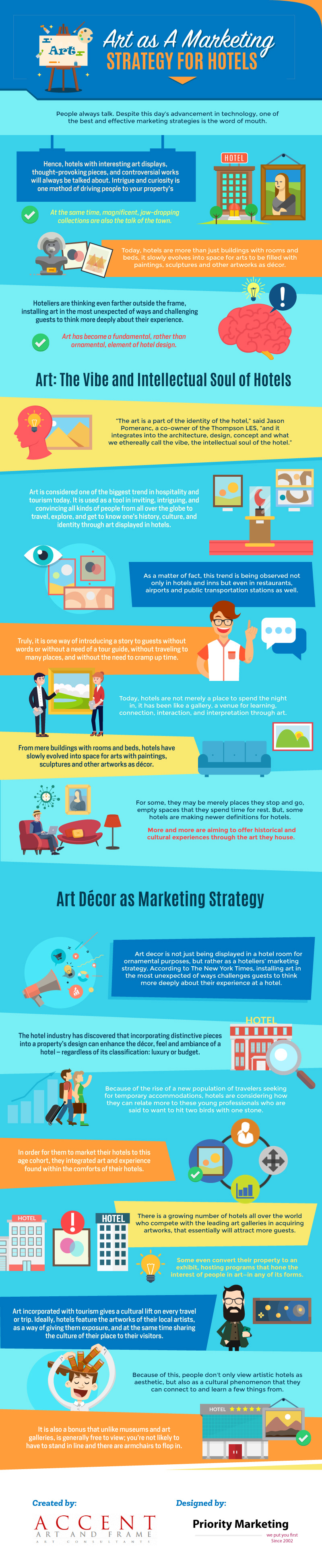 Art as A Marketing Strategy for Hotels [Infographic]