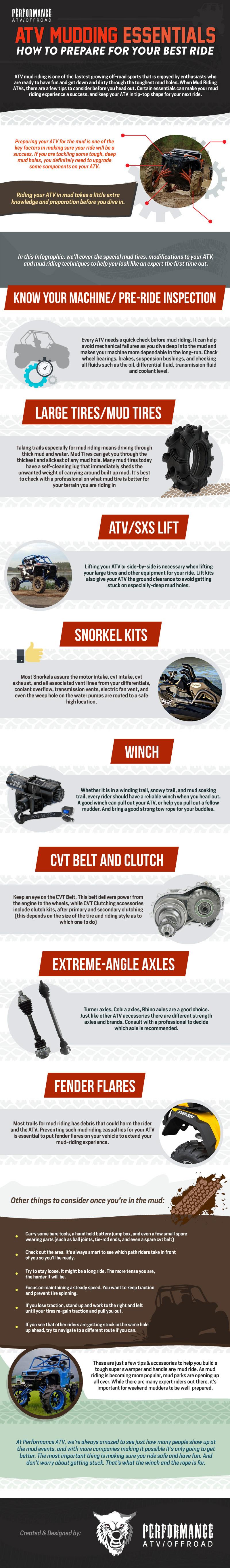 ATV Mudding Essentials [Infographic]