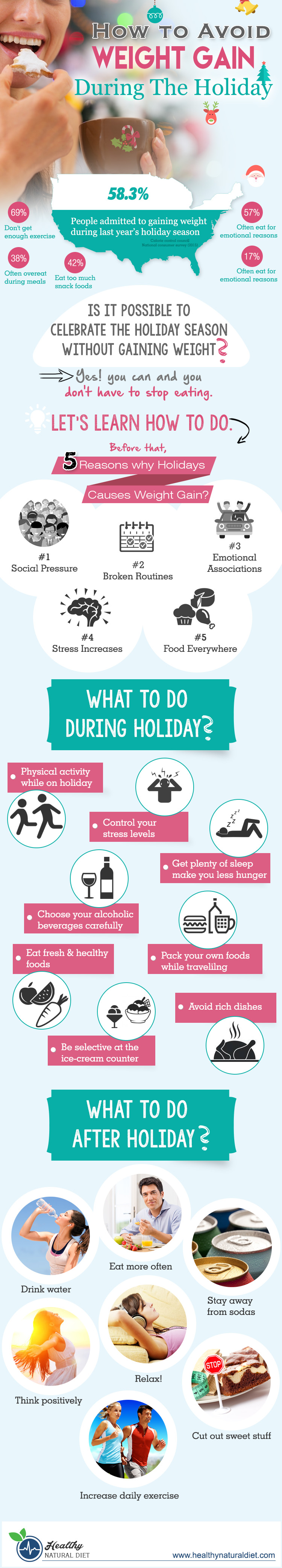 How To Avoid Holiday Weight Gain [Infographic]