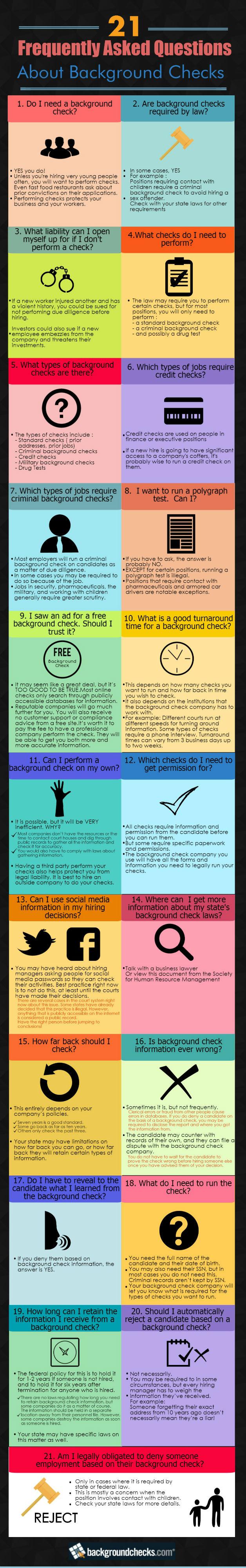 Background Check QA [Infographic]