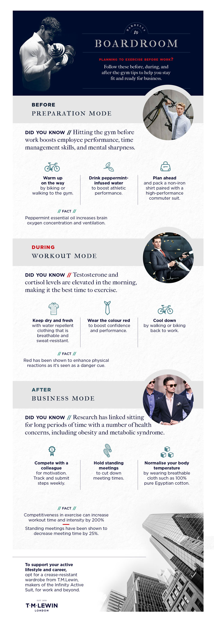 Barbells To Boardroom [Infographic]