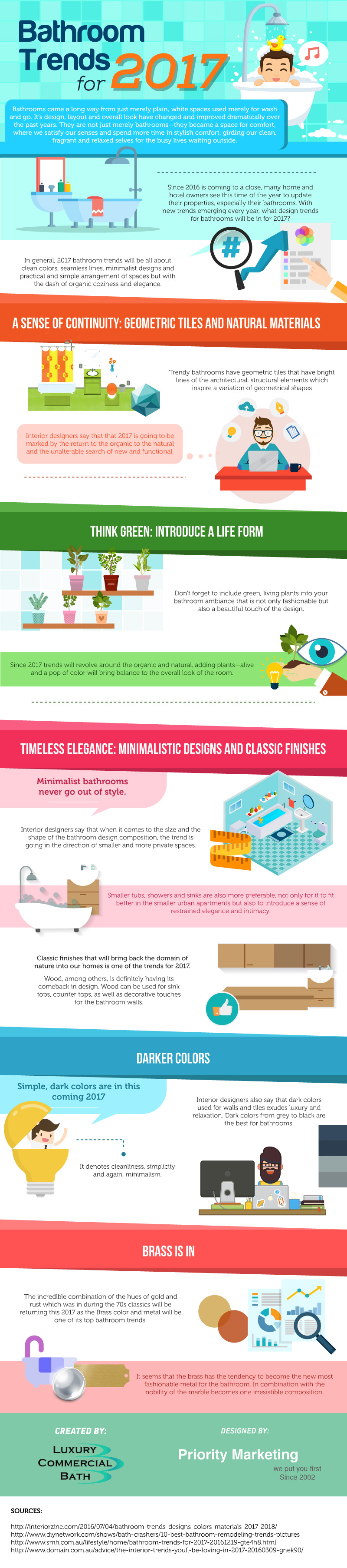 Bathroom Trends for 2017 [Infographic]
