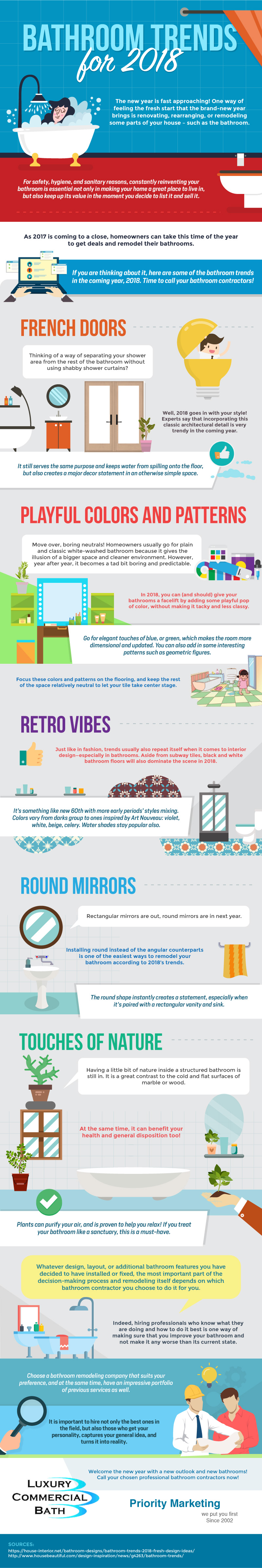 Bathroom Trends for 2018 [Infographic]