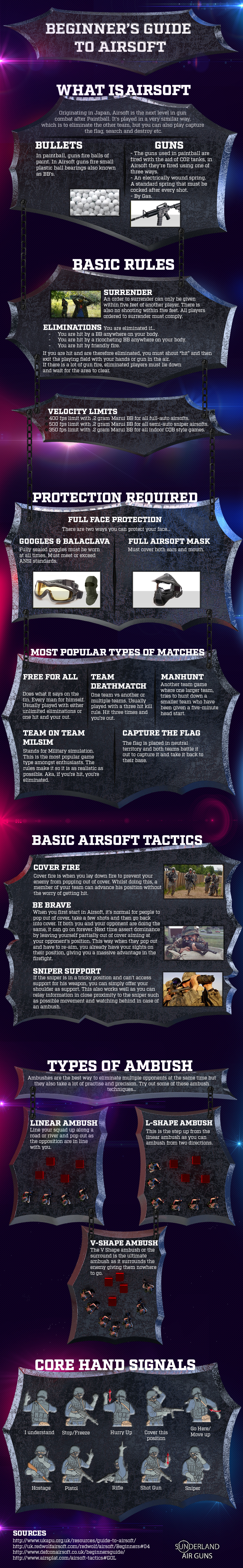 Beginners Guide To Airsoft [Infographic]