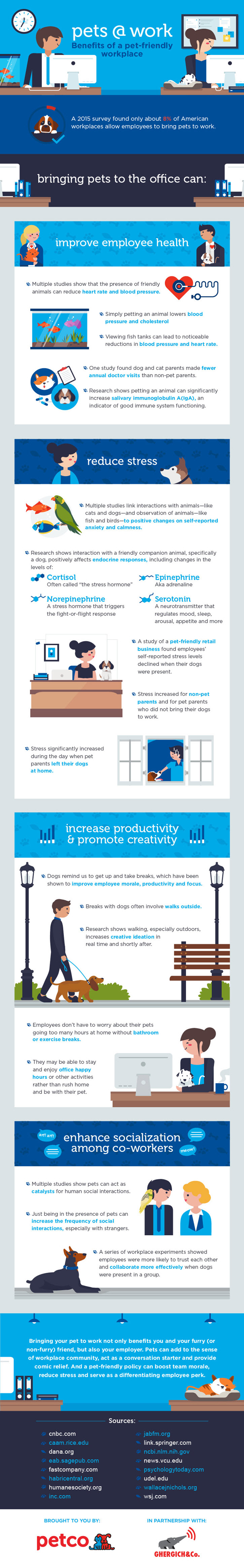 Reading Habits that Lead to Success [Infographic]