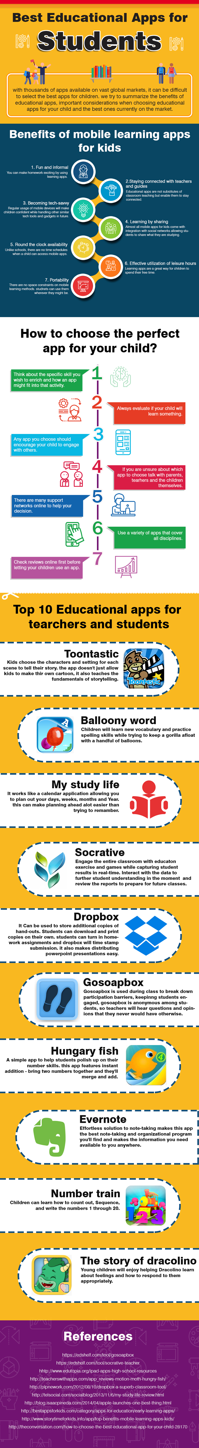 Best Mobile Apps For Students [Infographic]