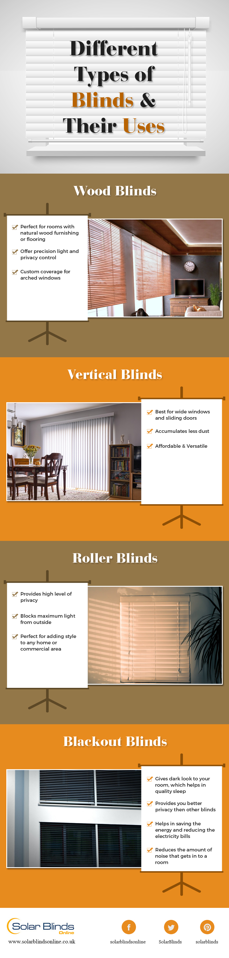 Different Types of Blinds and Their Uses [Infographic]