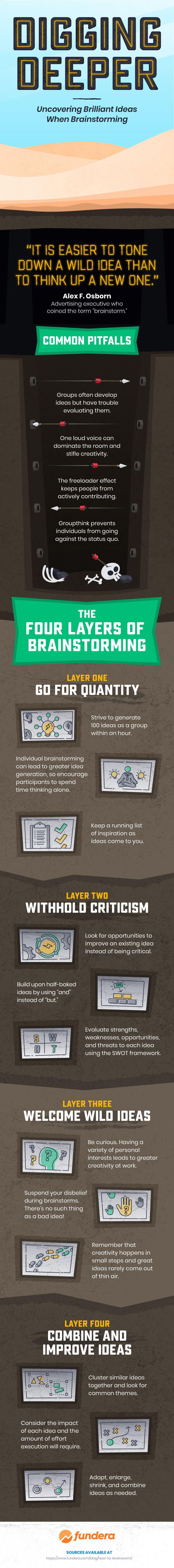 How To Brainstorm Brilliant Ideas [Infographic]