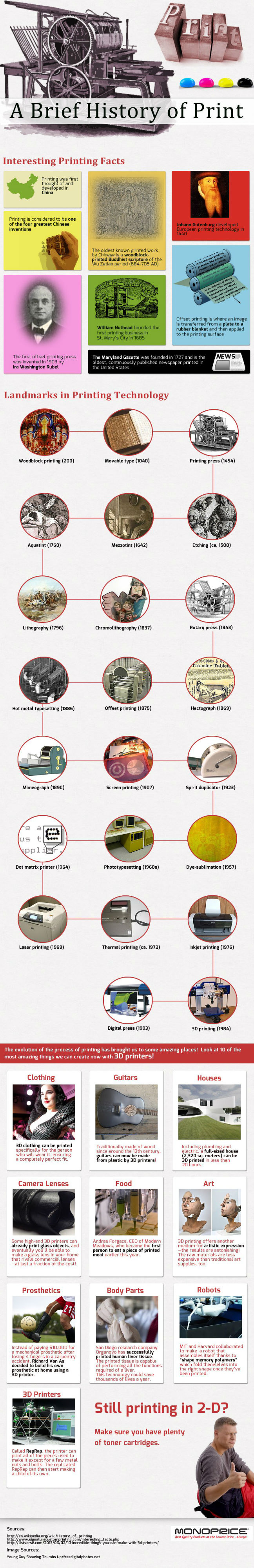A Brief History of Printing [Infographic]