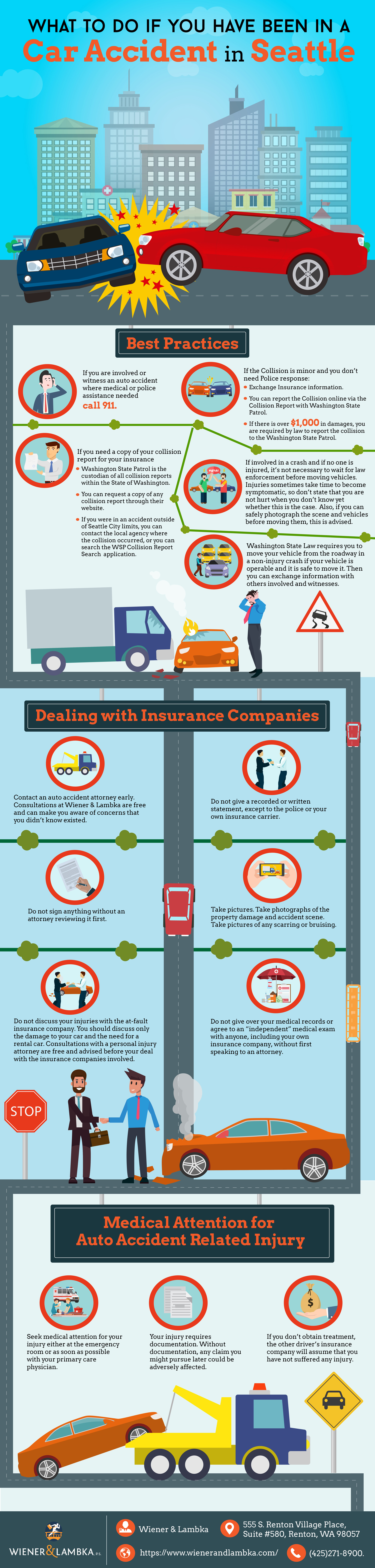 What To Do In Case Of Car Accident [Infographic]