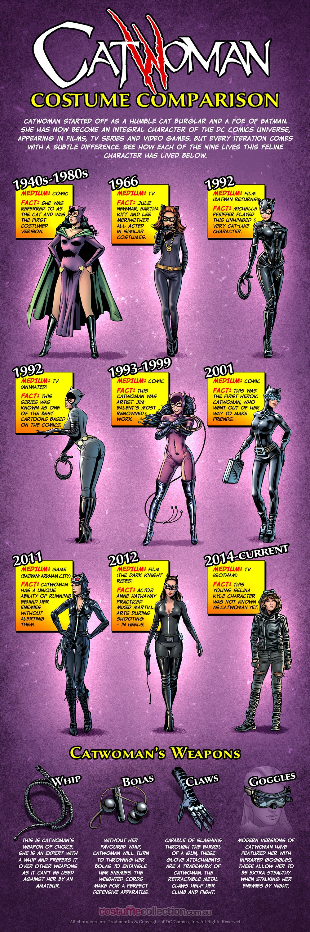 How Nine Different Catwoman Costumes Compare [Infographic]