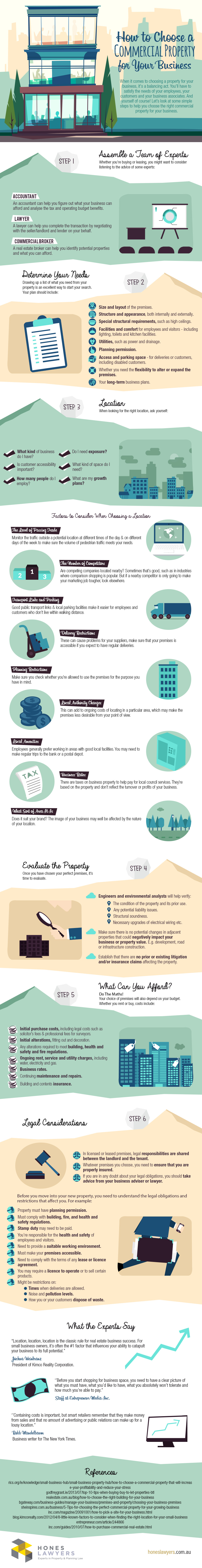 How to Choose a Commercial Property for Your Business [Infographic]
