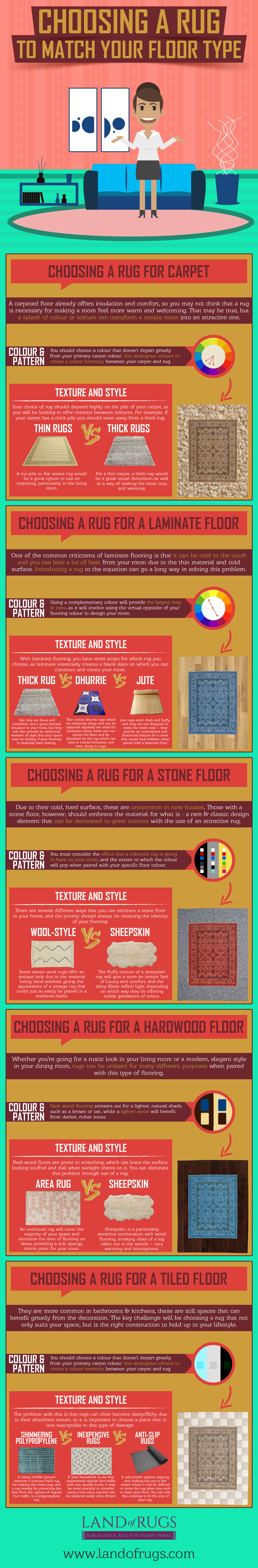 Choosing A Rug For Your Floor Type [Infographic]