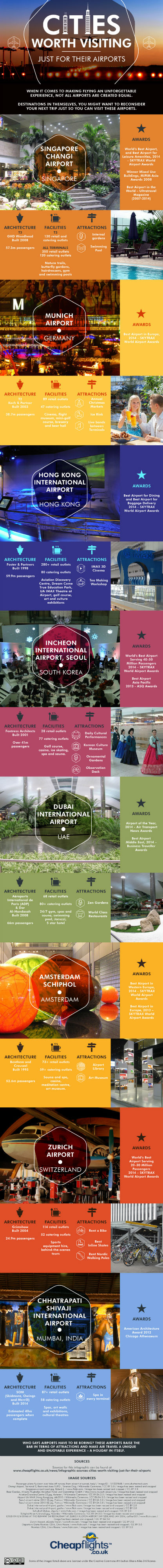 Cities Worth Visiting For Their Airports [Infographic]
