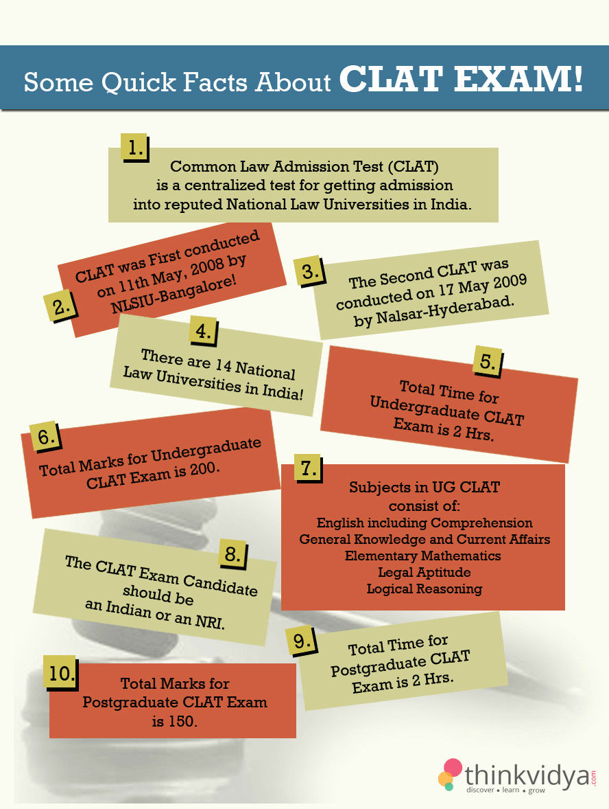 Necessary Information About Common Law Admission Test [Infographic]