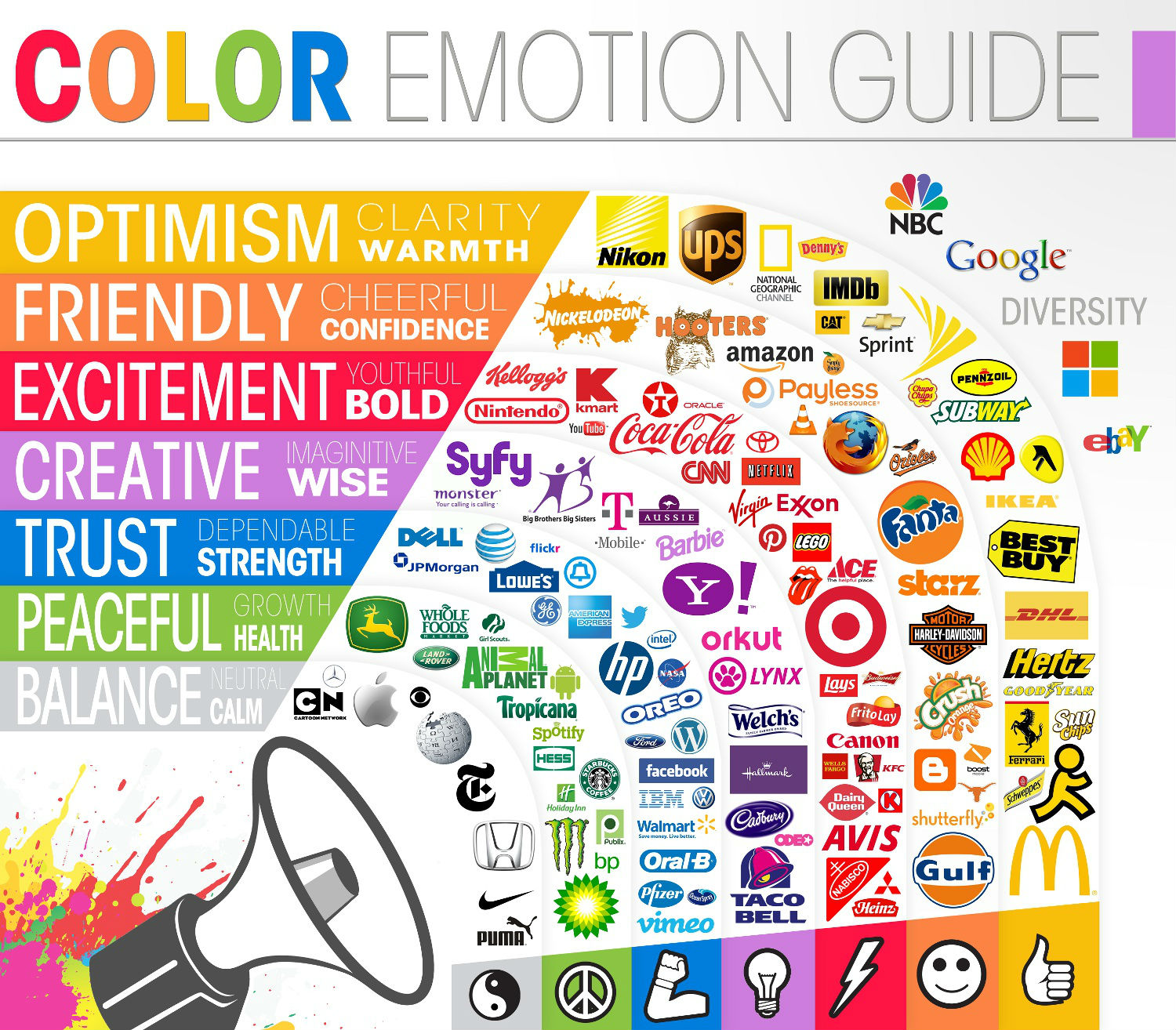 The Power of Color and Emotion [Infographic]