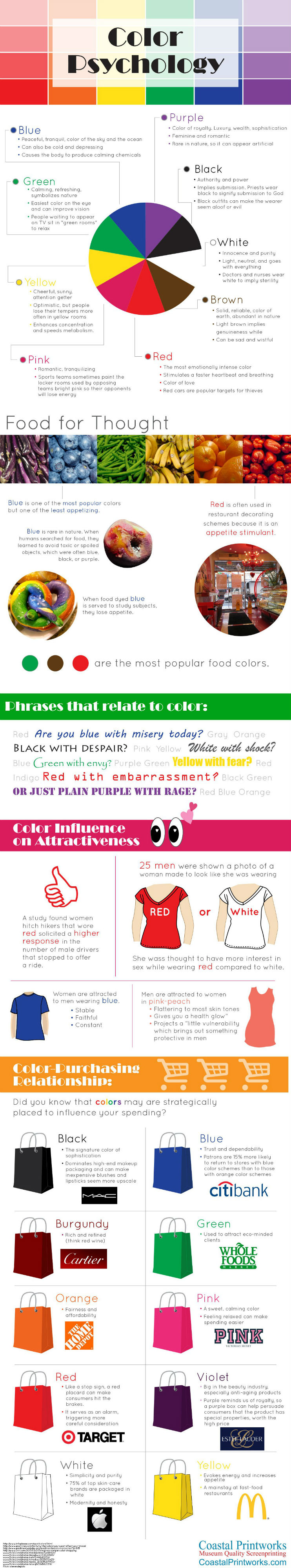 The Right Colors for Your Business [Infographic]