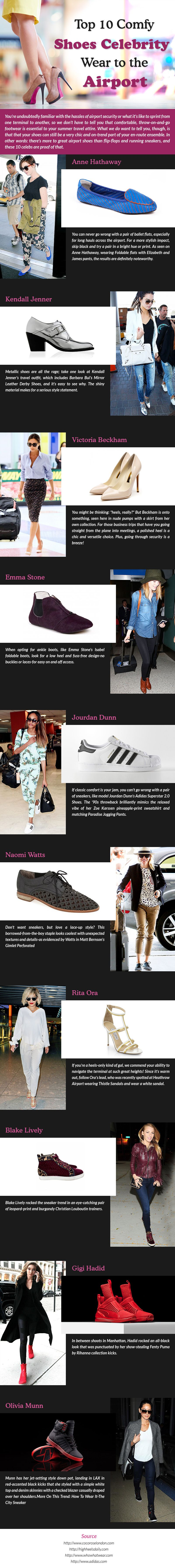 Shoes Celebrities Wear To the Airport [Infographic]