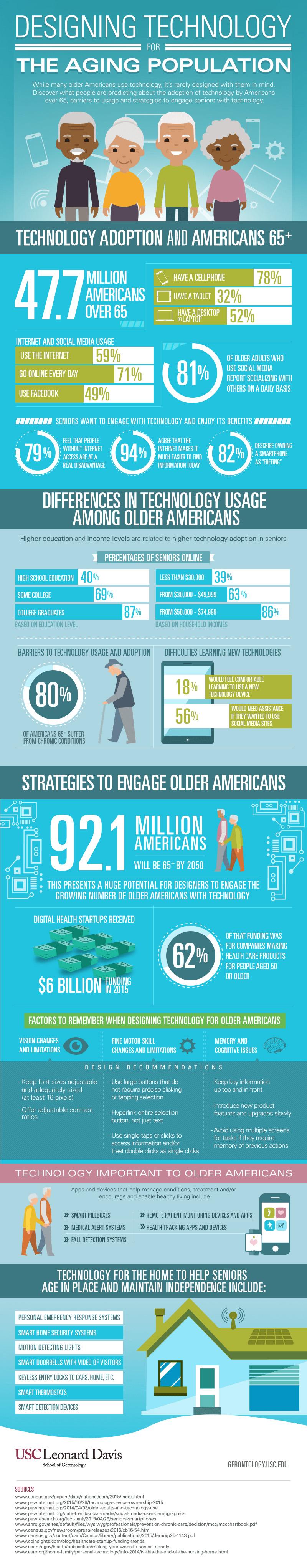 Tech Design For Seniors [Infographic]