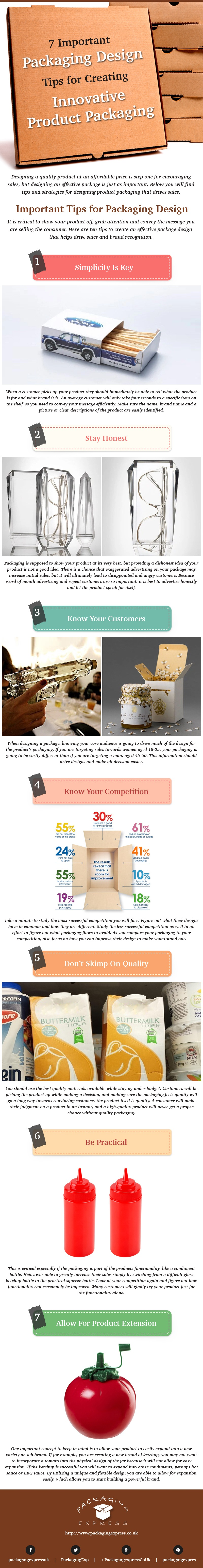 Environmentally Friendly Packaging [Infographic]