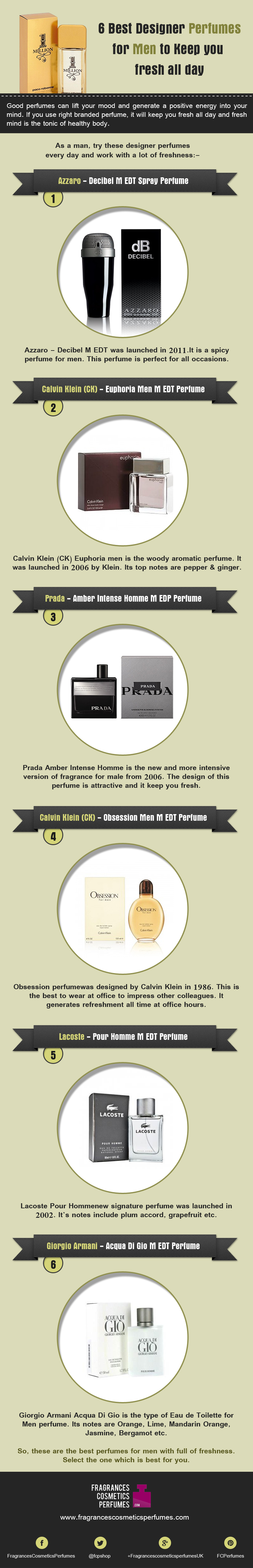 Designer Perfumes for Men [Infographic]