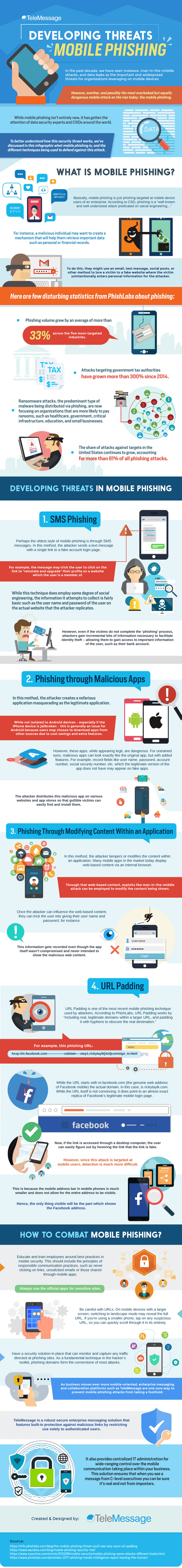 Developing Threats in Mobile Phishing [Infographic]
