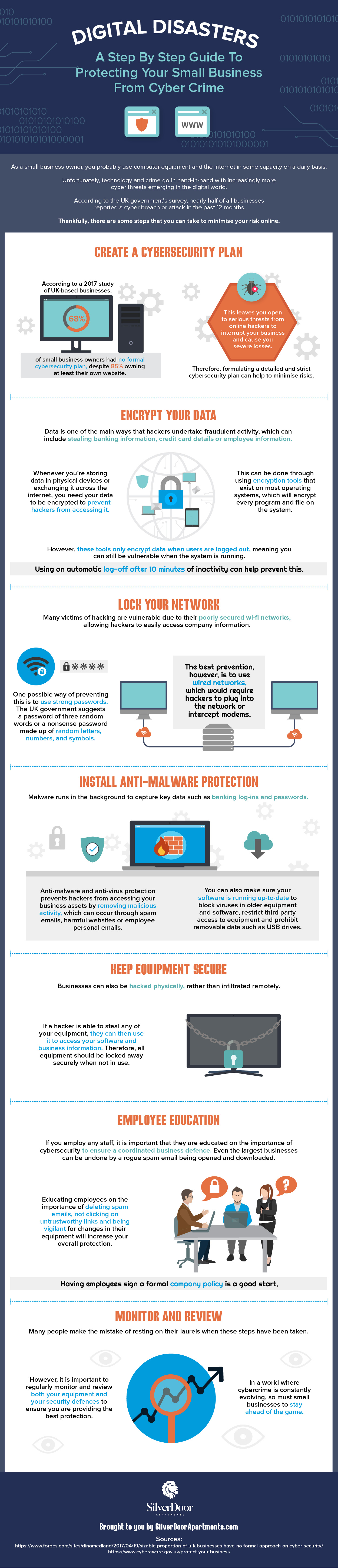 Step By Step Guide To Protecting Your Small Business From Cyber Crime [Infographic]