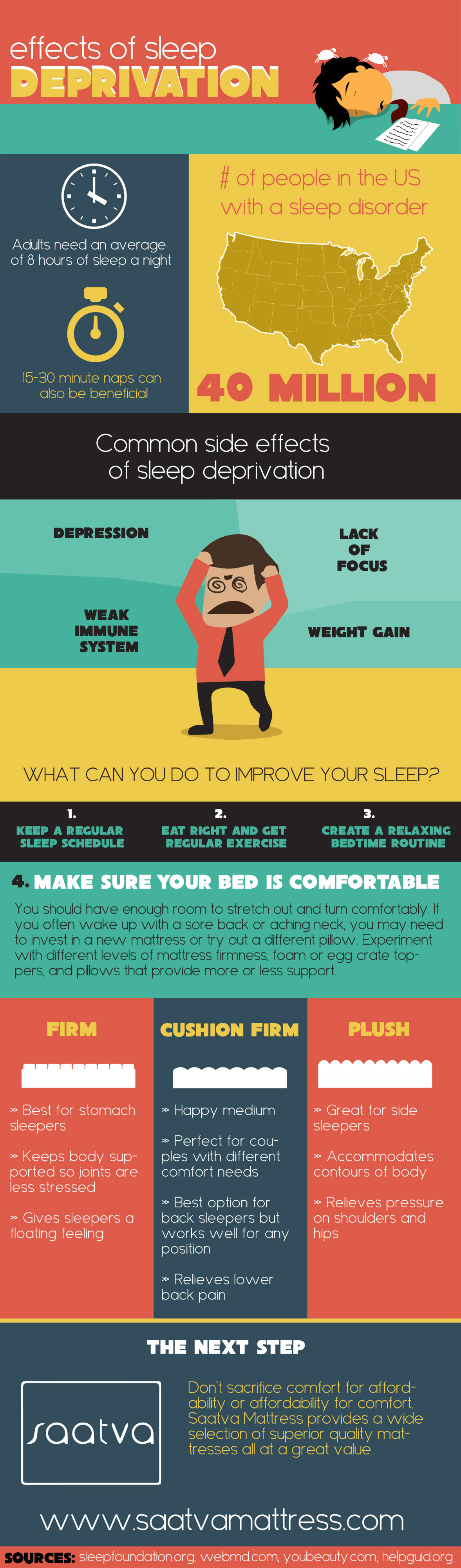 Effects of Sleep Deprivation [Infographic]