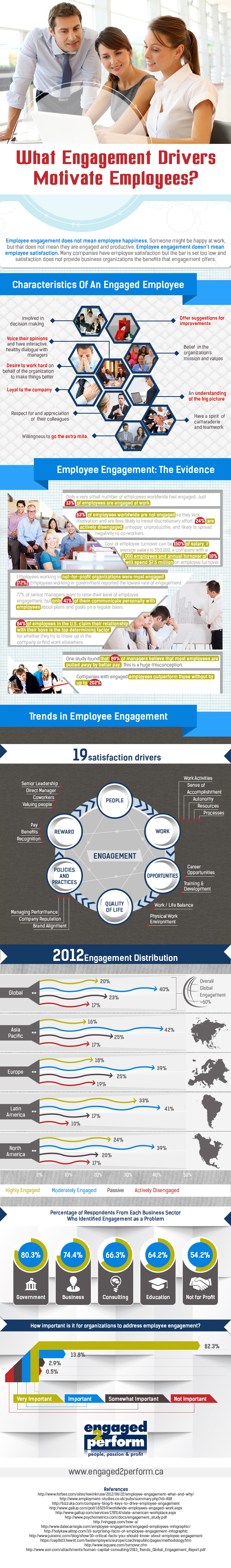 Engagement Drivers That Motivate Employees [Infographic]