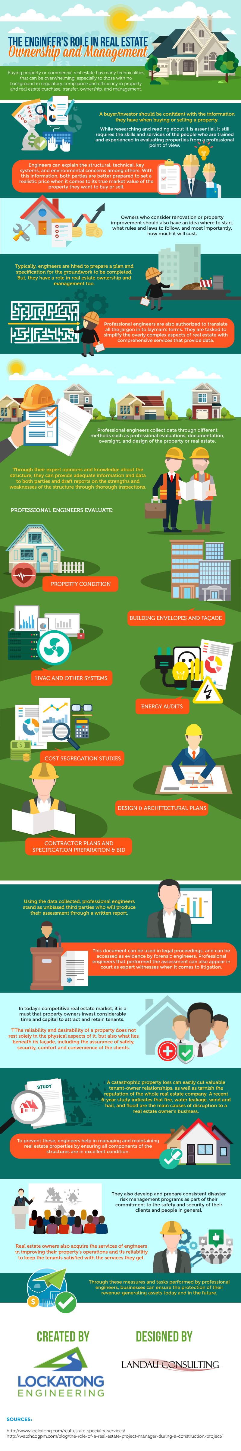 Engineer Role in Real Estate Ownership and Management [Infographic]