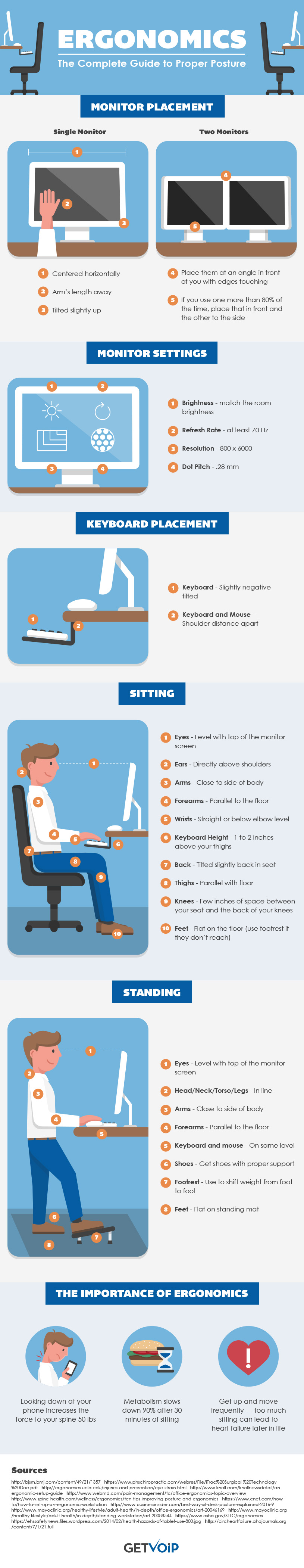 Complete Guide to Office Ergonomics [Infographic]