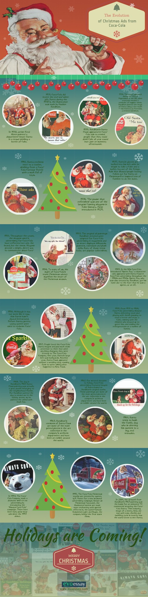 Evolution of Christmas Ads from Coca-Cola [Infographic]