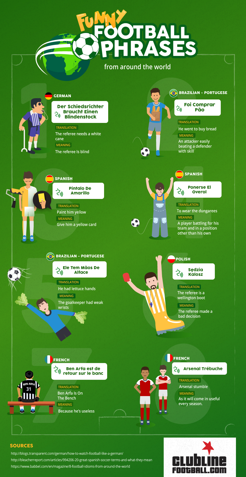 Funny Football Phrases From Around The World [Infographic]