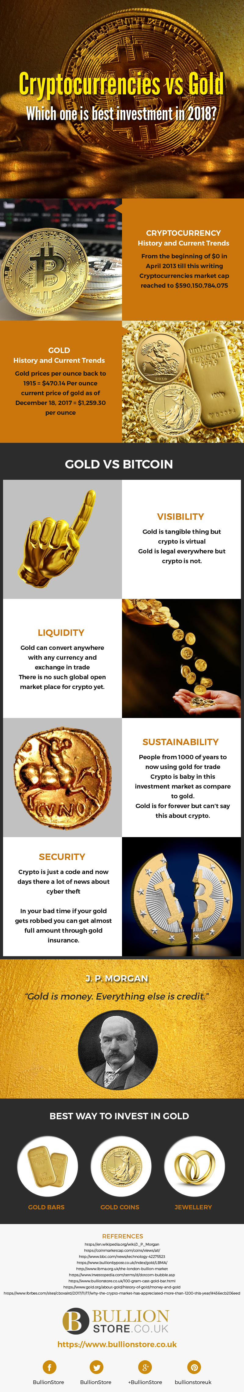 Cryptocurrency vs. Gold [Infographic]