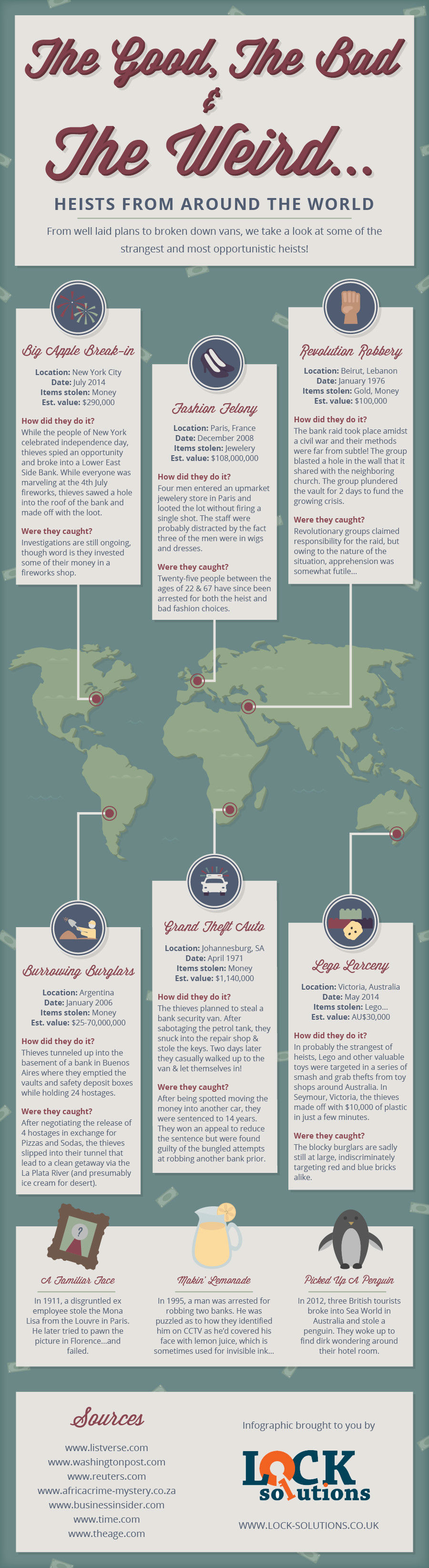 Heists From Around The World [Infographic]