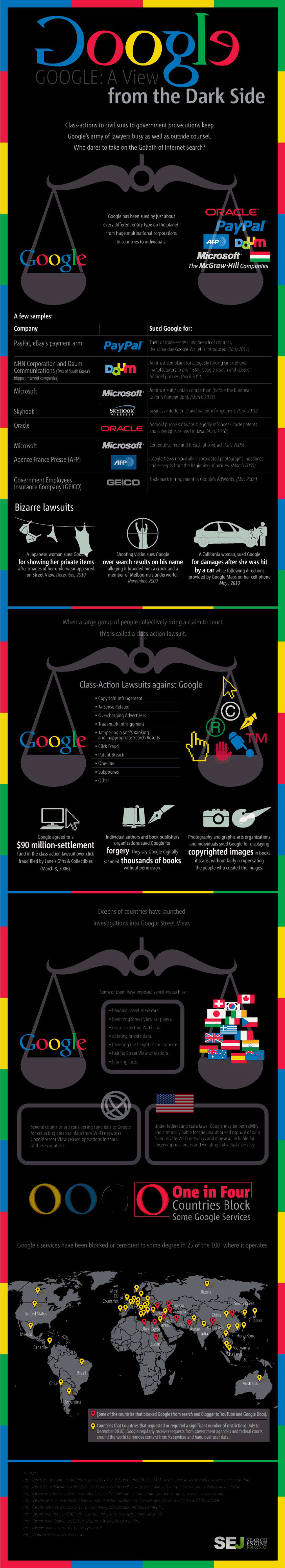 The Dark Side of Google [Infographic]