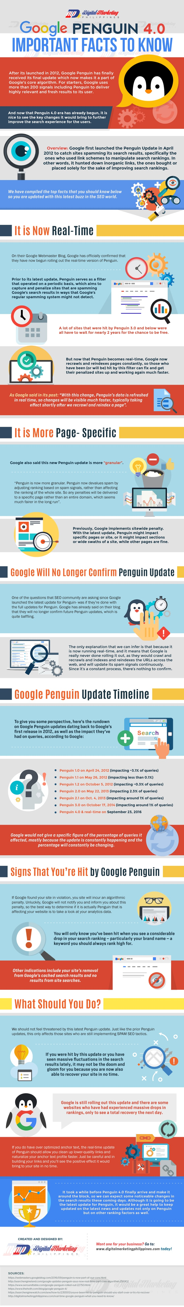 Google Penguin 4.0 – Important Facts to Know [Infographic]
