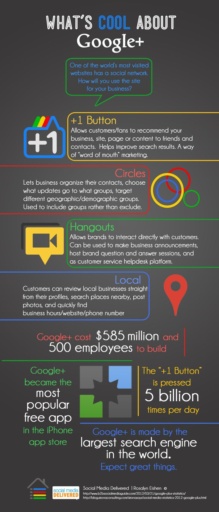 What's Cool About Google Plus [Infographic]