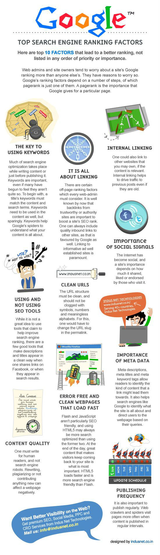 Google Ranking Factors [Infographic]