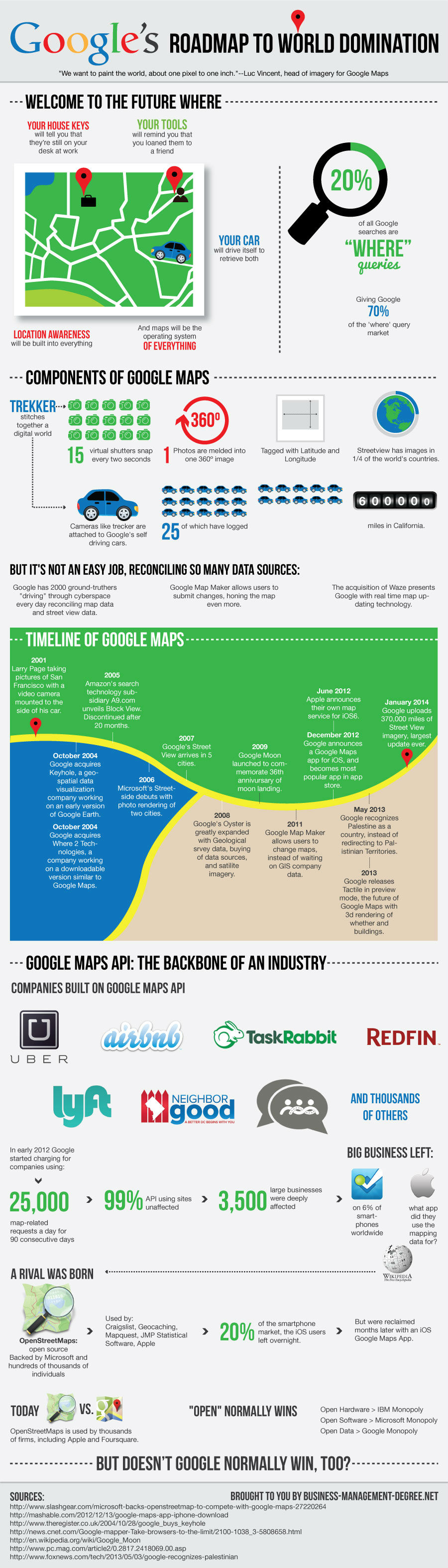 Google Road Map to World Domination [Infographic]